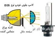 ساختار لامپ و چراغ جلو در خودرو های امروزی