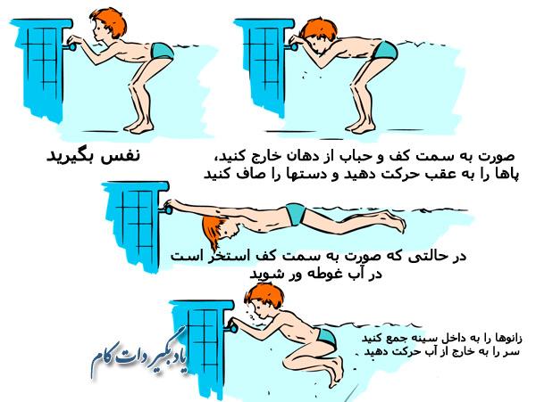 تمرین حبس نفس در شنا