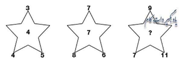 تست هوش شماره 8_تست 24