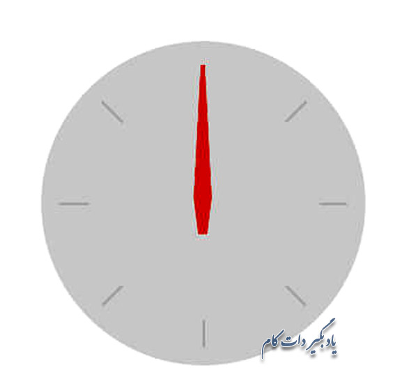 دو لایه جدید: عقربه دقیقه شمار و لایه طبق الگو