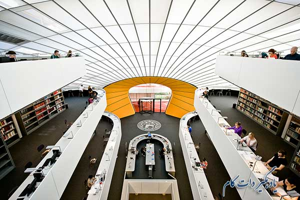 جاذبههای معماری شهر برلین