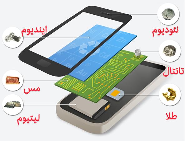 فازات قیمتی در گوشی موبایل