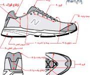 آشنایی با قسمتهای مختلف کفش دوندگان