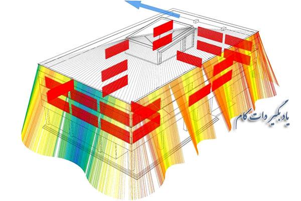 نمودار قدرت کششی سطح خارجی میله های به کار رفته در یک بنا برای جلوگیری از زلزله