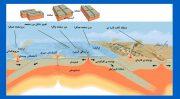 زلزله و عوامل آسیب پذیر به ساختمان چیست