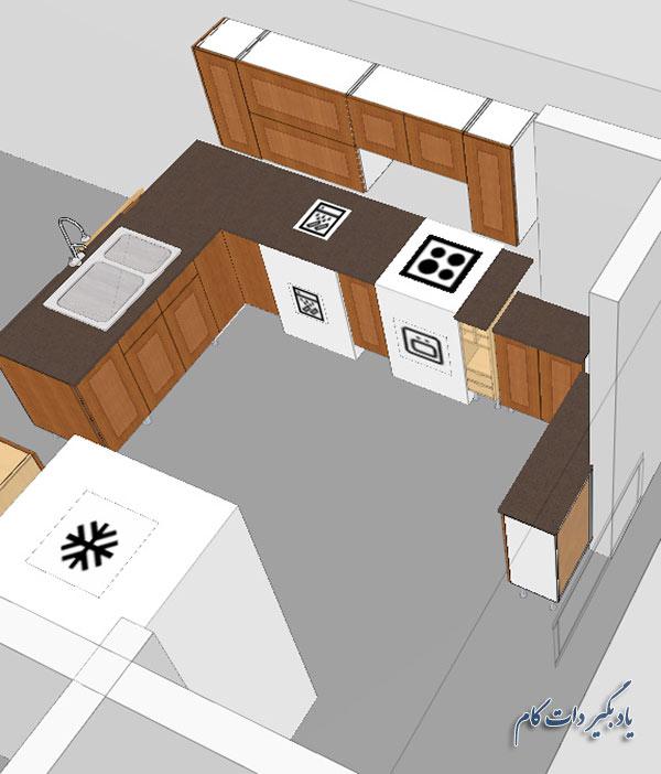 ابزار های طراحی خانه آیکیا