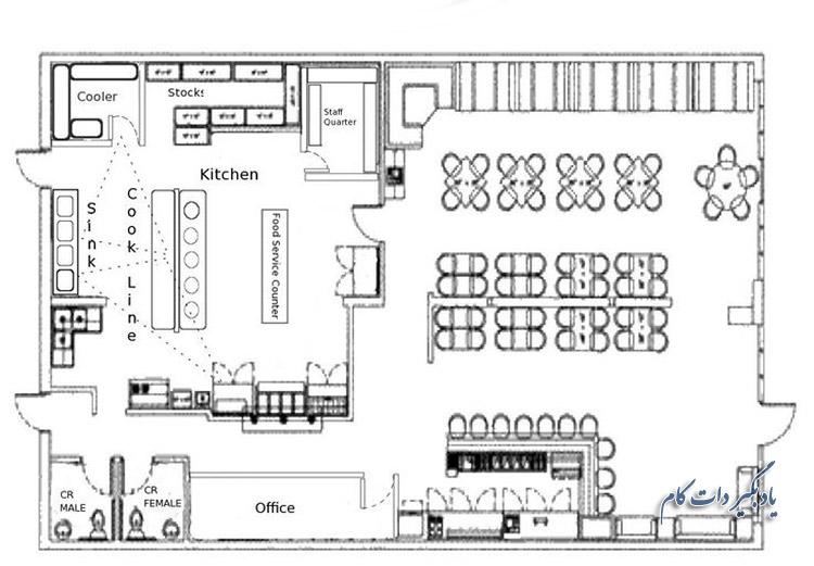 اقامتگاه کارکنان یا پستو در طراحی نقشه رستوران