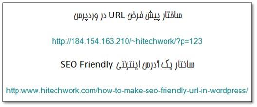 استفاده از URL های SEO-friendly چه اهمیتی دارد؟