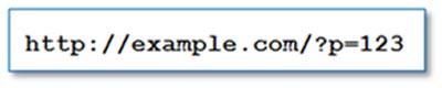 ساختارهای مختلف URL در وردپرس کدامند؟