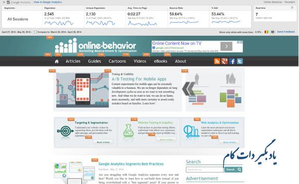 افزونه افزونه Page Analytics برای تجزیه و تحلیل محتوای سایت