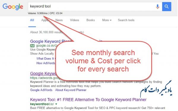 افزونه Keyword Everywhere برای تجزیه و تحلیل محتوای سایت