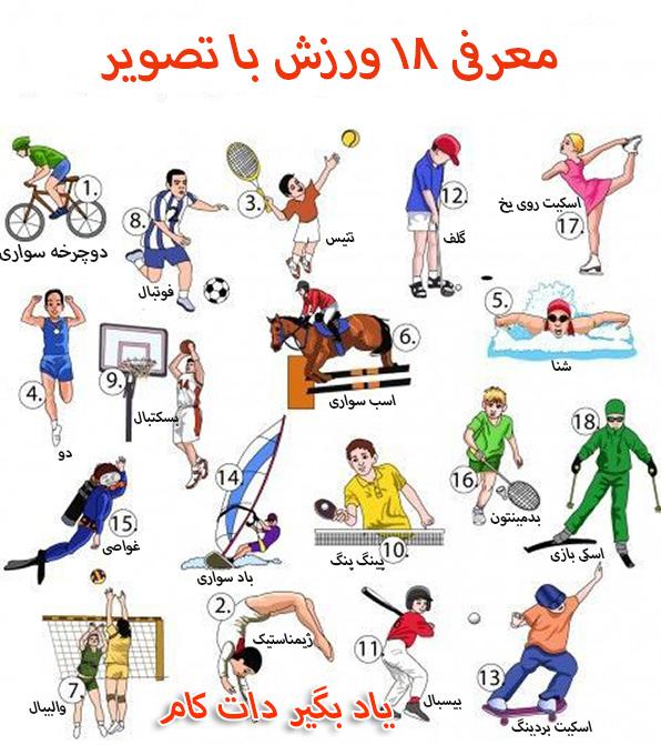 معرفی 18 رشته ورزشی با تصویر