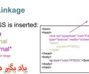 روشهای افزودن CSS به صفحه