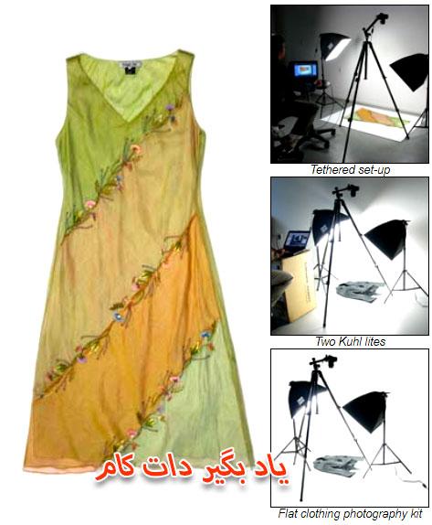 عکاسی از لباس، دوربین قابل اتصال به کامپیوتر