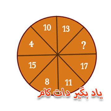 معمای اعداد تصویر عکس