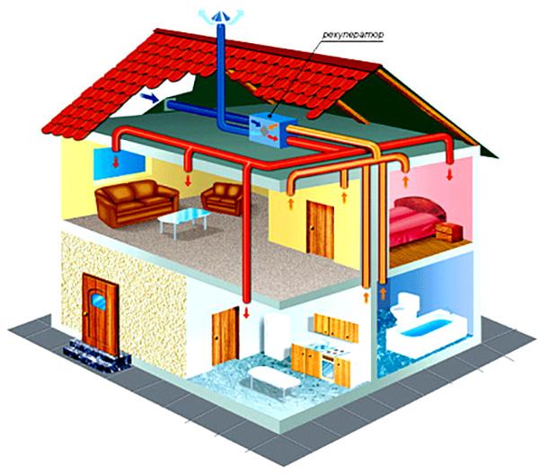 تاسیسات ساختمان و کاهش مصرف انرژی