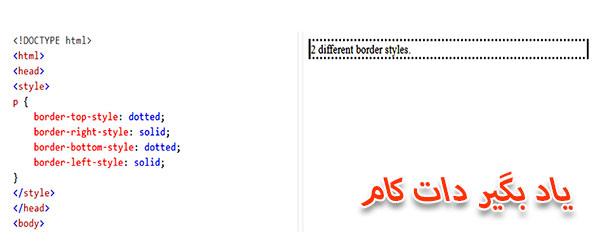 دستوراتی برای border-style در css