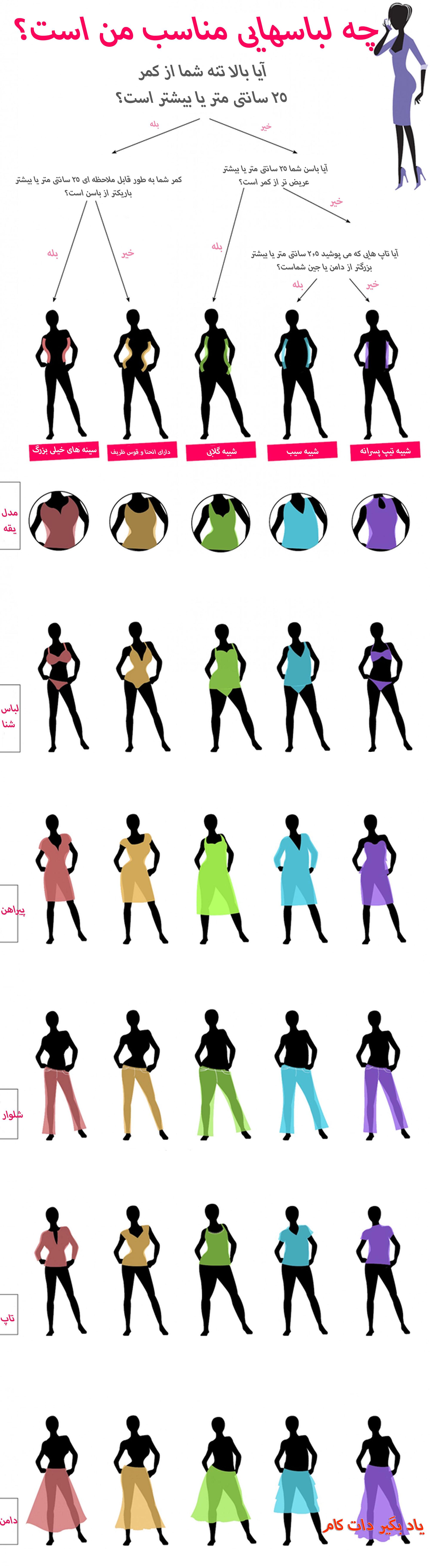 چطور مدل مو و لباس را با هم ست کنیم