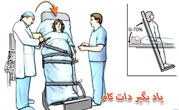 درمان بیماری افت فشار خون وضعیتی