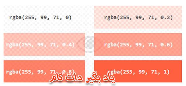کد رنگی rgba در روشهای تعیین رنگ css