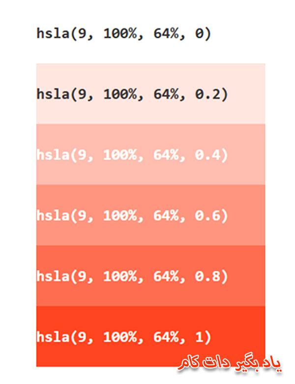 کد رنگی hsla در روشهای تعیین رنگ css