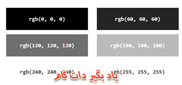 کدهای رنگی rgb در تمامی مرورگرها