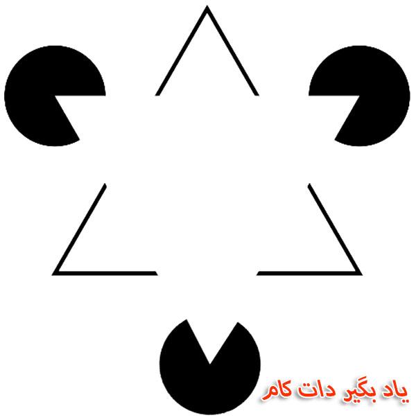 مثلث کانیزسا