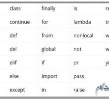 زیر لیست تمامی کلمات کلیدی پایتون