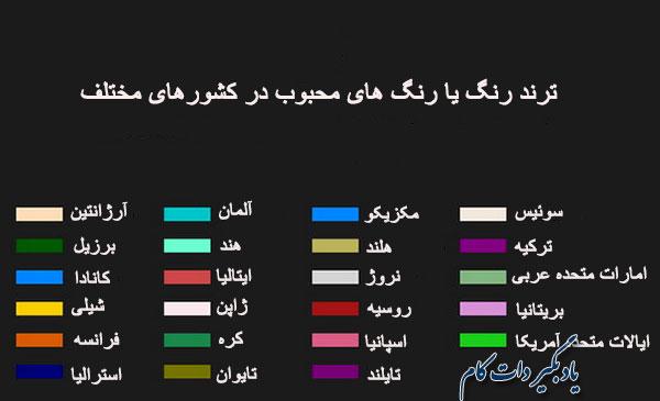 محبوبترین رنگ در عکاسی کشورهای دنیا