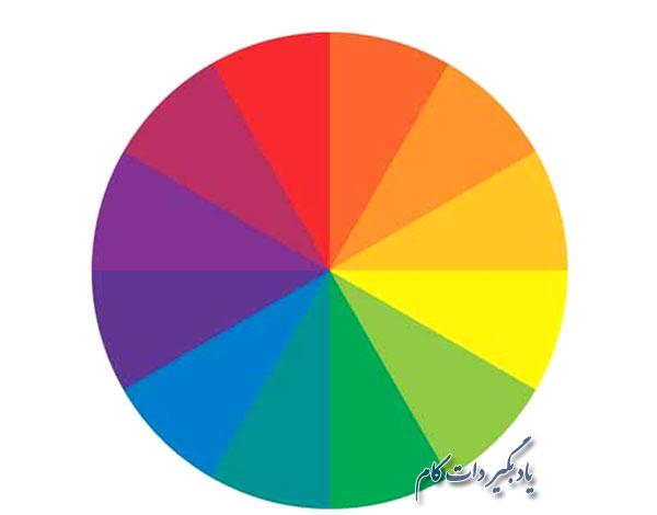 چرخه رنگ برای انتخاب رنگ اتاق کودک