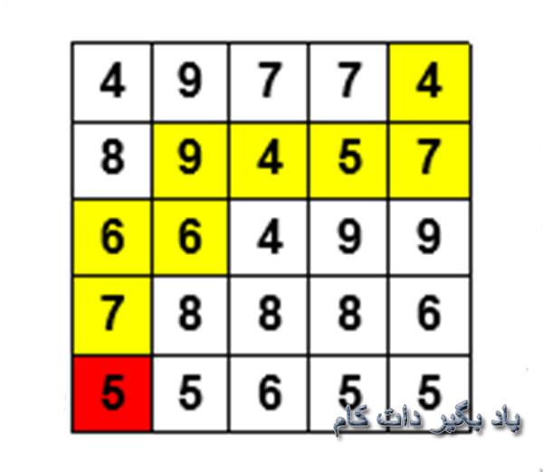 پاسخ تست هوش ریاضی