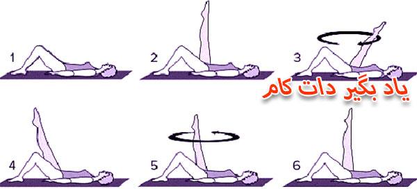 حرکت دایره ای تک ران برای لاغری ران ها
