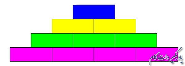 هرم اعداد بسازید