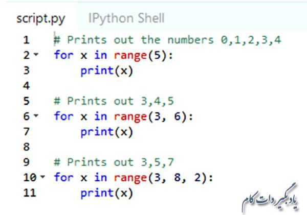 تولید لیست های عددی توسط تابع range()