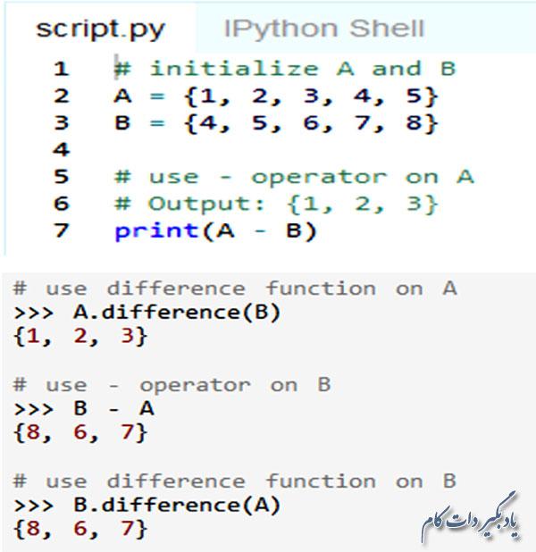 اختلاف دو تابع در مجموعه داده ها
