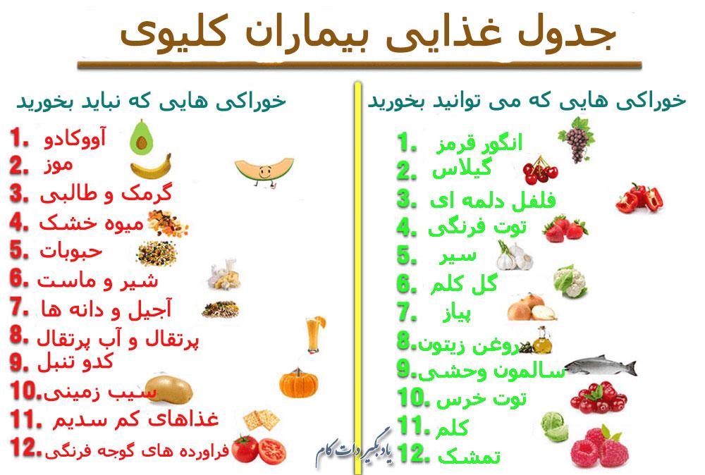 میزان فسفر در خوراکیها