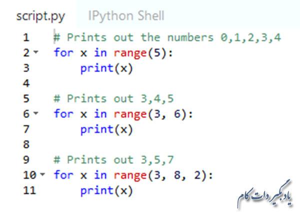 زیر هر سه شکل تابع range() در پایتون