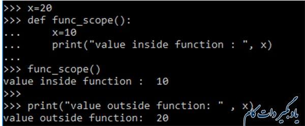 زمان حیات و اسکوپ متغیرهای درون یک تابع پایتون