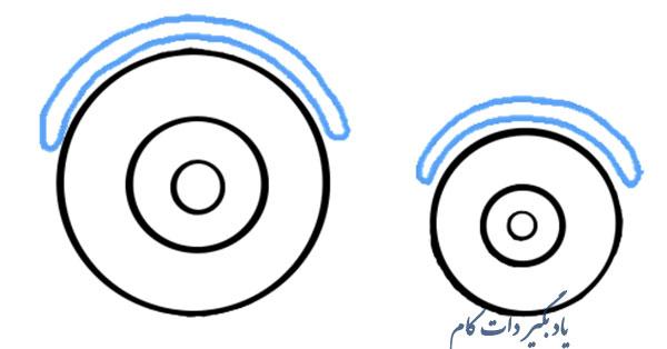 آموزش نقاشی تراکتور با خطوط ساده
